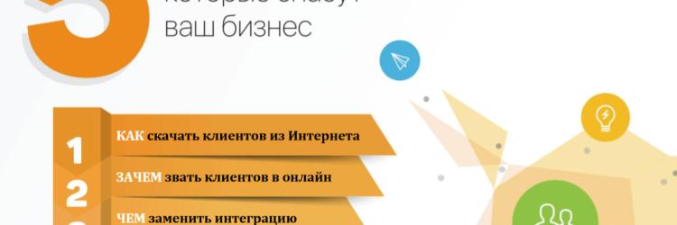 Книга Offline и Online, синергия развития!